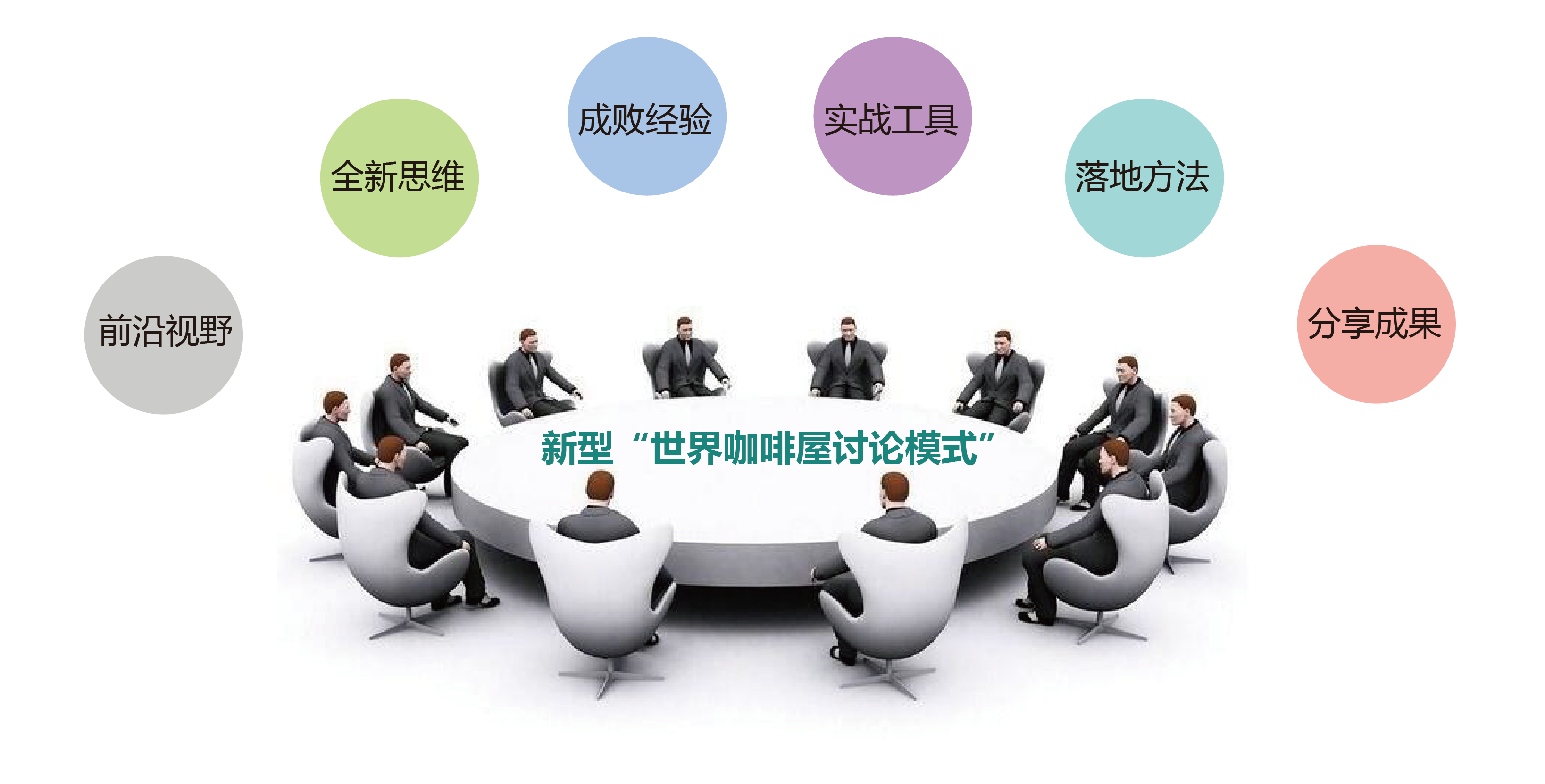 经营管理_互联网emba新模式总裁班【融易学金融学院】图片